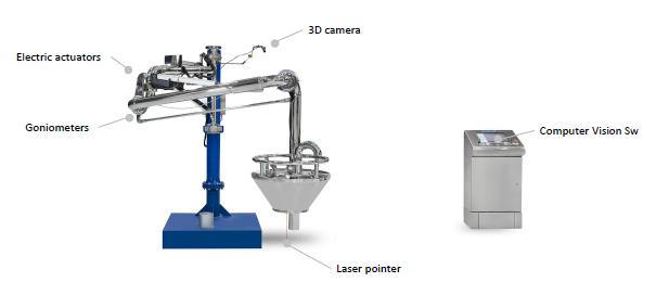 Tecnologie Zipfluid | Sistemi di trasferimento fluidi